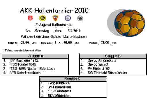 AKK-Turnier 2010 - Turnierplan F-Jugend