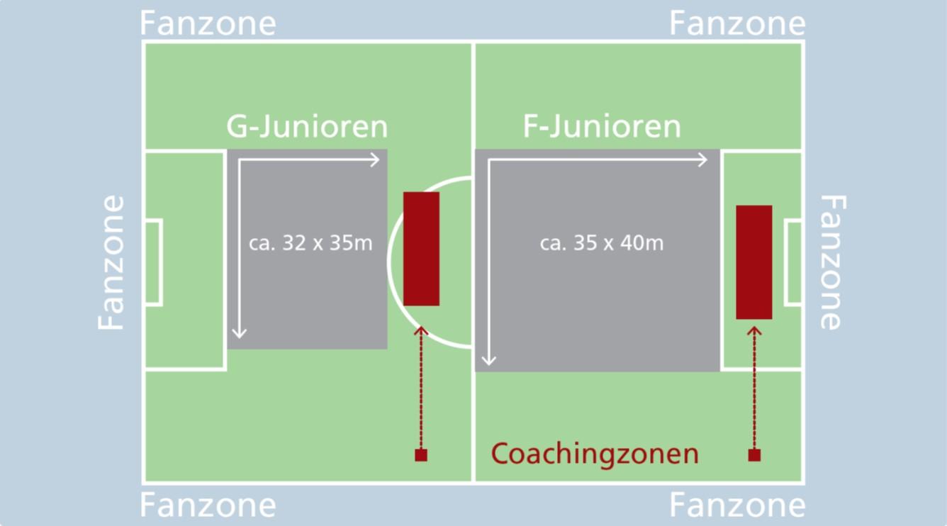 Die Fairplayliga Tsg 1846 E V Mainz Kastel