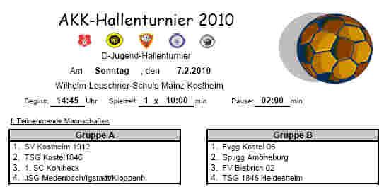 AKK 2010 - Turnierplan D-Jugend