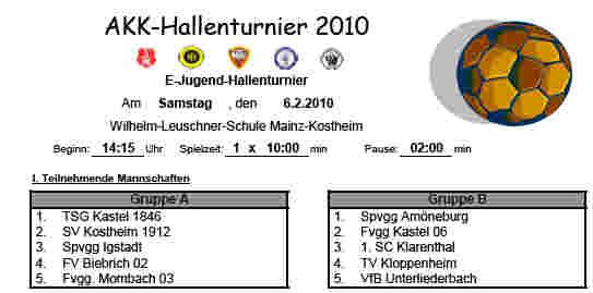 AKK 2010 - Turnierplan E-Jugend