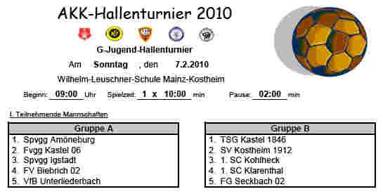 AKK-Turnier 2010 - Turnierplan G-Jugend